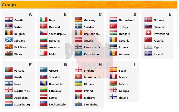 Pra Kualifikasi Piala Dunia 2014